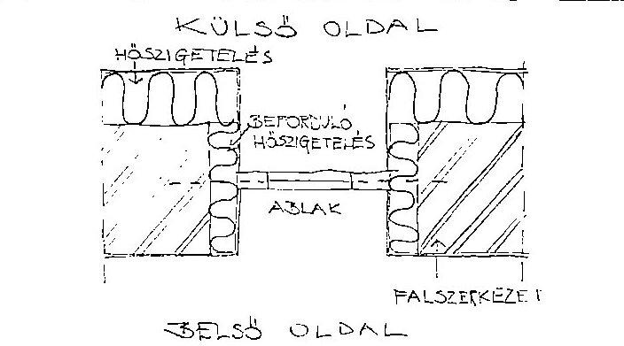 ajtó beépítés