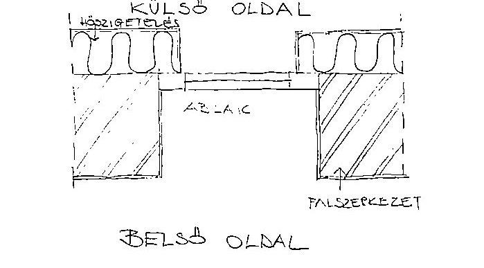nyílászáró beépítés